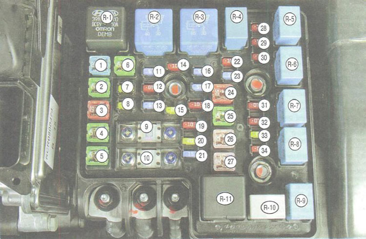 схема предохранителей киа сид 2007 фото